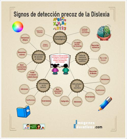 deteccionprecozdislexia-3